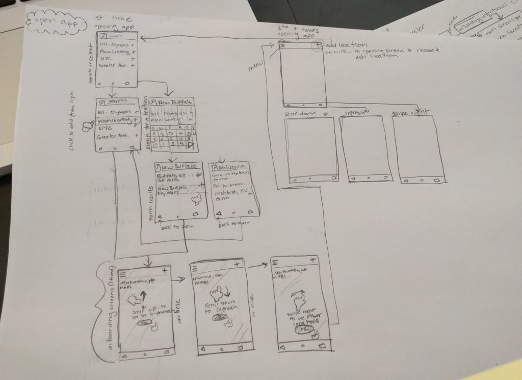 pencil drawing of wireframes